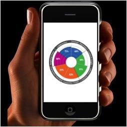 MarketCulture App